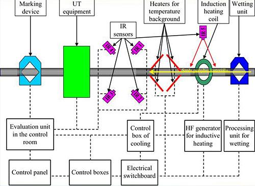infrared-system-for-crack-detection-05