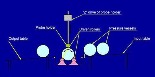 testing-pressure-vessels-02